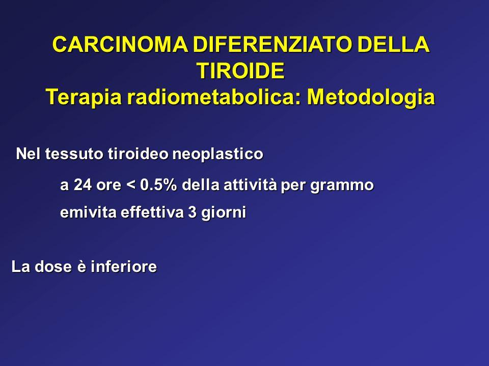 CARCINOMA DIFERENZIATO DELLA TIROIDE Terapia radiometabolica: Metodologia Nel tessuto tiroideo neoplastico Nel tessuto tiroideo neoplastico a 24 ore <