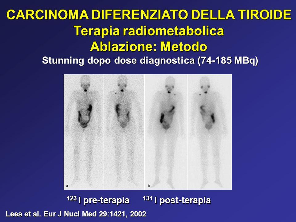 CARCINOMA DIFERENZIATO DELLA TIROIDE Terapia radiometabolica Ablazione: Metodo Stunning dopo dose diagnostica (74-185 MBq) Stunning dopo dose diagnost