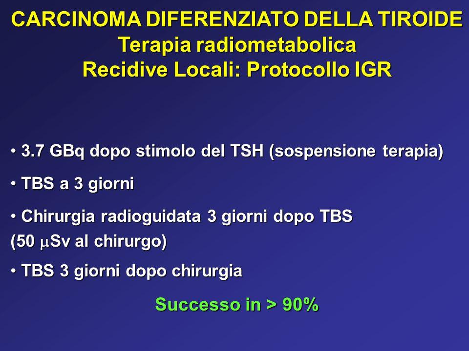 CARCINOMA DIFERENZIATO DELLA TIROIDE Terapia radiometabolica Recidive Locali: Protocollo IGR 3.7 GBq dopo stimolo del TSH (sospensione terapia) 3.7 GB