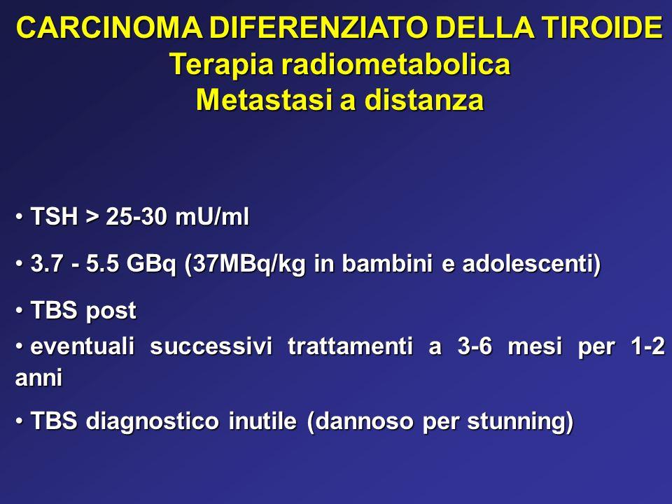 CARCINOMA DIFERENZIATO DELLA TIROIDE Terapia radiometabolica Metastasi a distanza TSH > 25-30 mU/ml TSH > 25-30 mU/ml 3.7 - 5.5 GBq (37MBq/kg in bambi