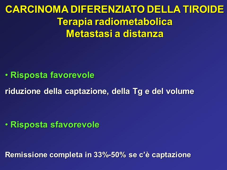 CARCINOMA DIFERENZIATO DELLA TIROIDE Terapia radiometabolica Metastasi a distanza Risposta favorevole Risposta favorevole riduzione della captazione,