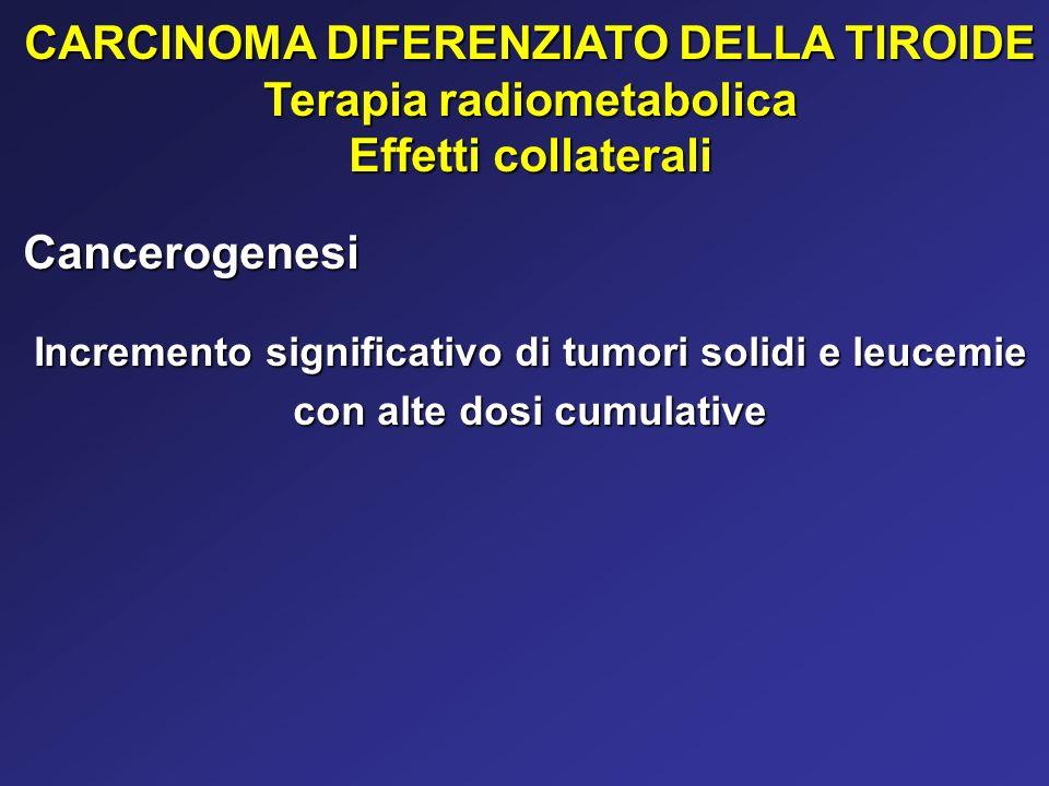 CARCINOMA DIFERENZIATO DELLA TIROIDE Terapia radiometabolica Effetti collaterali Cancerogenesi Incremento significativo di tumori solidi e leucemie co