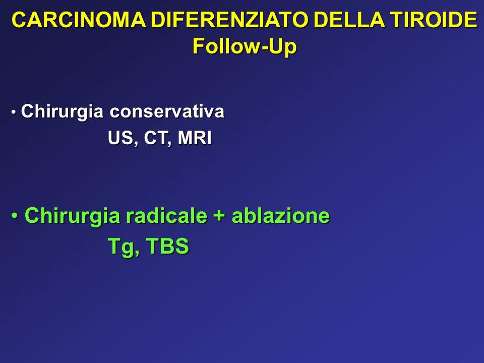CARCINOMA DIFERENZIATO DELLA TIROIDE Follow-Up Chirurgia conservativa Chirurgia conservativa US, CT, MRI Chirurgia radicale + ablazione Chirurgia radi