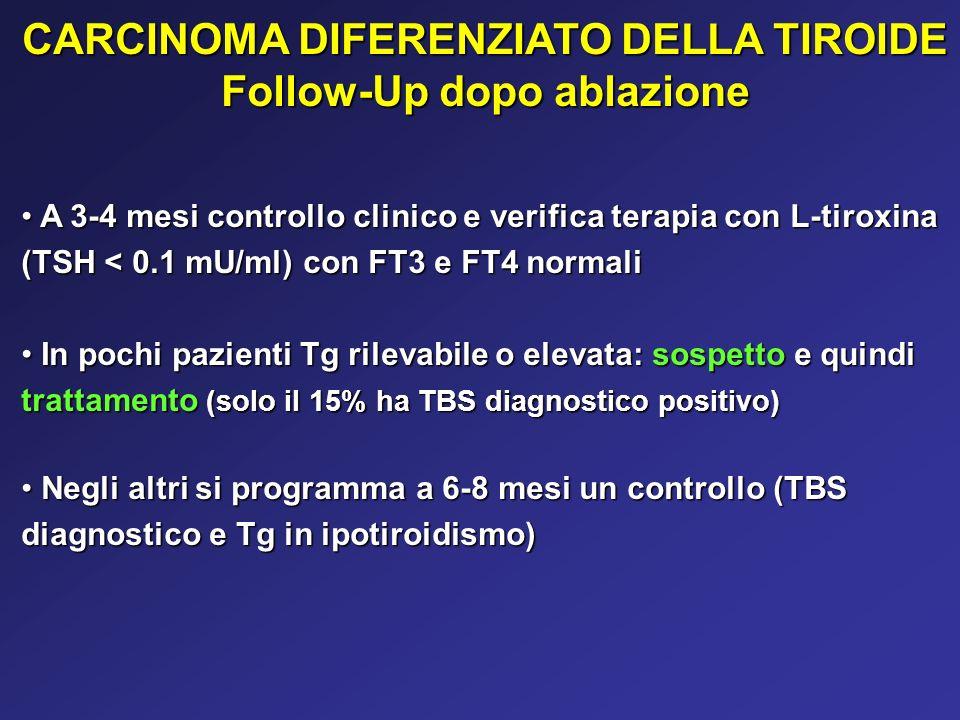 CARCINOMA DIFERENZIATO DELLA TIROIDE Follow-Up dopo ablazione A 3-4 mesi controllo clinico e verifica terapia con L-tiroxina (TSH < 0.1 mU/ml) con FT3