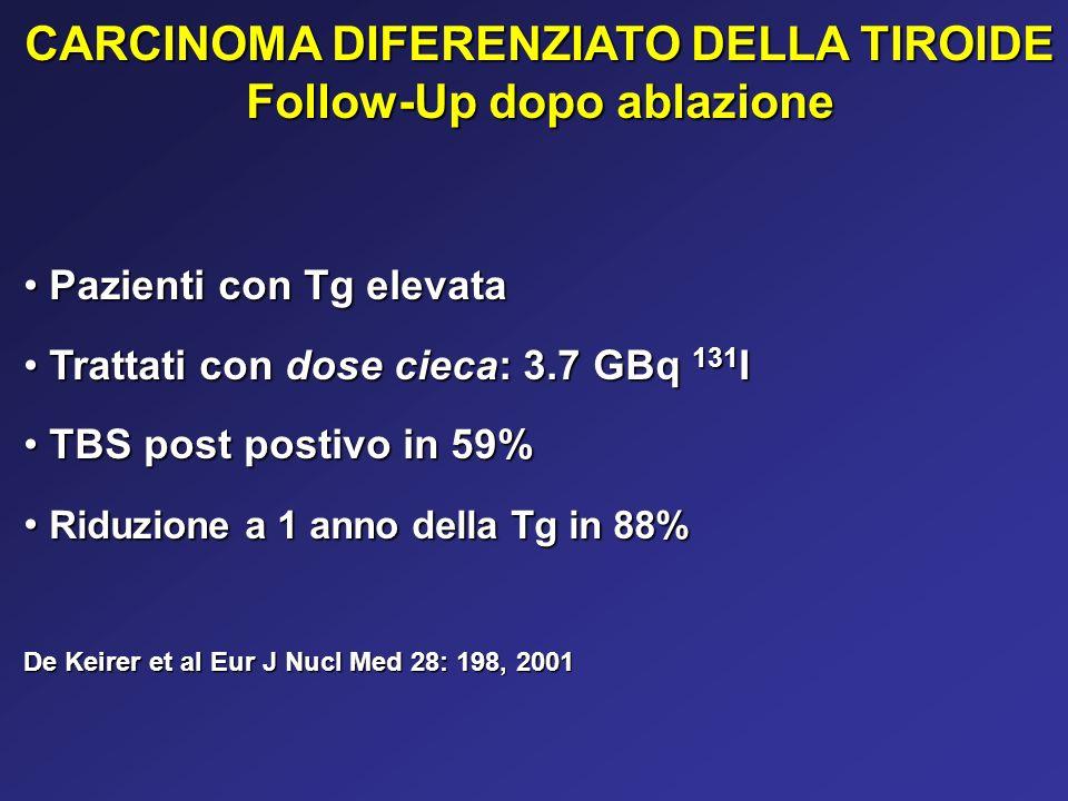 CARCINOMA DIFERENZIATO DELLA TIROIDE Follow-Up dopo ablazione Pazienti con Tg elevata Pazienti con Tg elevata Trattati con dose cieca: 3.7 GBq 131 I T