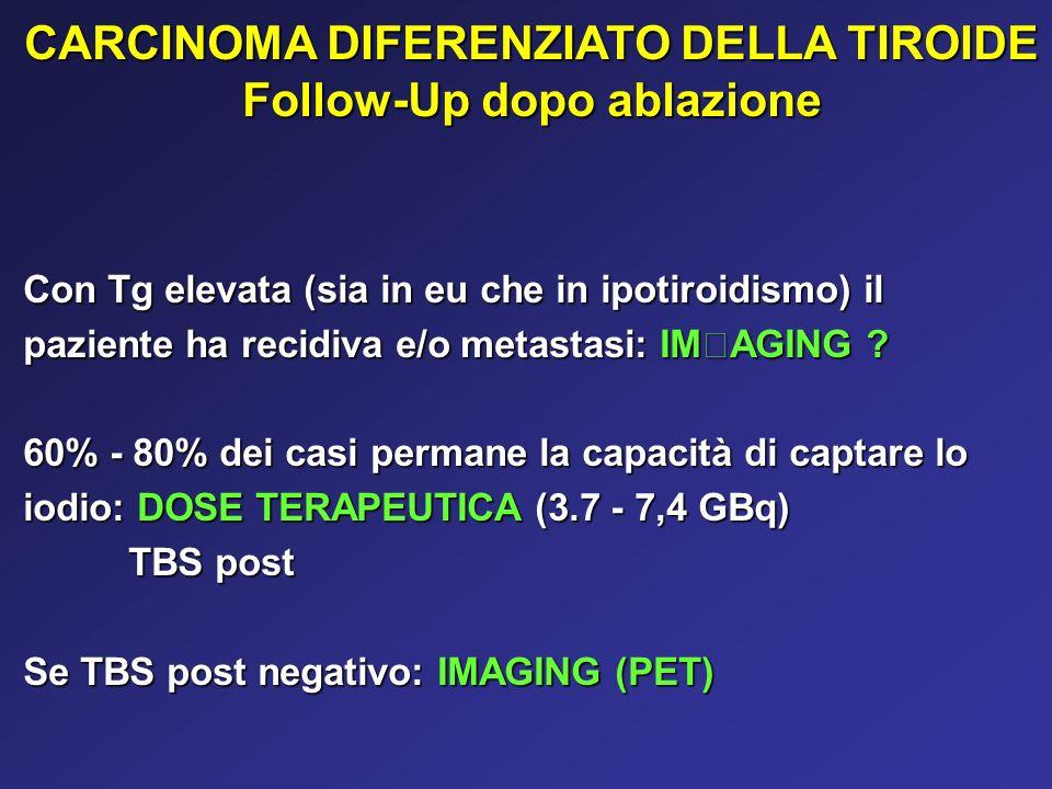 CARCINOMA DIFERENZIATO DELLA TIROIDE Follow-Up dopo ablazione Con Tg elevata (sia in eu che in ipotiroidismo) il paziente ha recidiva e/o metastasi: I