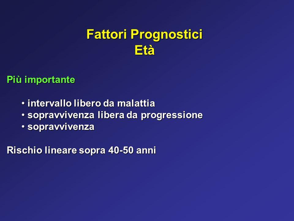 Fattori Prognostici Età Più importante intervallo libero da malattia intervallo libero da malattia sopravvivenza libera da progressione sopravvivenza