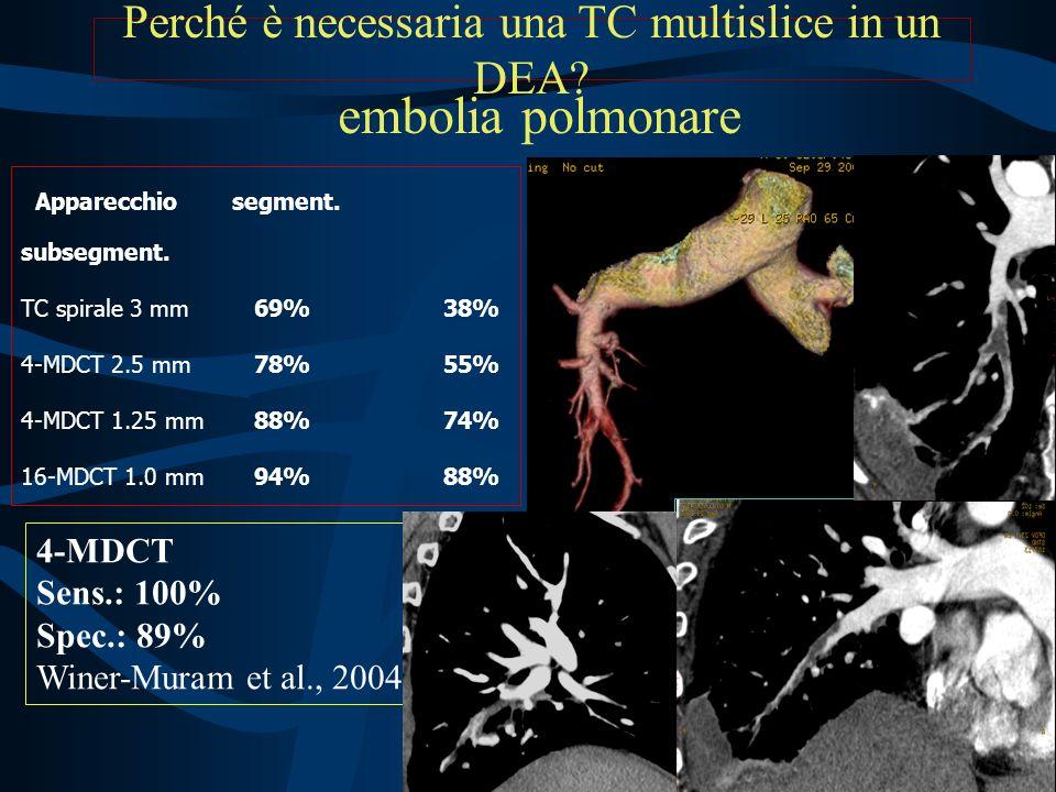 embolia polmonare Perché è necessaria una TC multislice in un DEA? Apparecchiosegment. subsegment. TC spirale 3 mm 69%38% 4-MDCT 2.5 mm 78%55% 4-MDCT