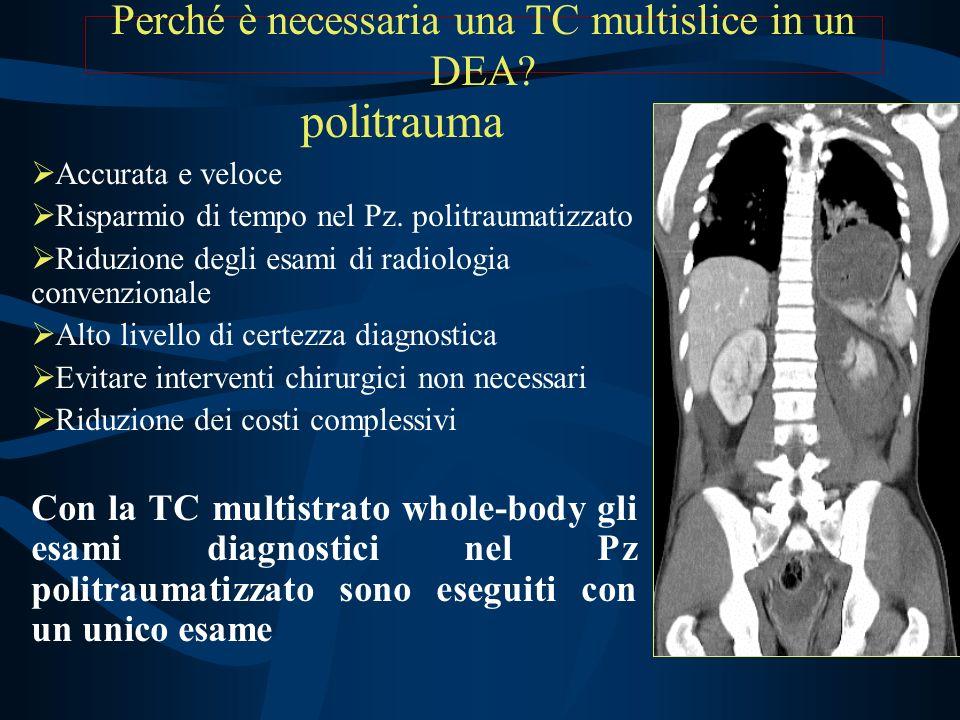 Accurata e veloce Risparmio di tempo nel Pz. politraumatizzato Riduzione degli esami di radiologia convenzionale Alto livello di certezza diagnostica