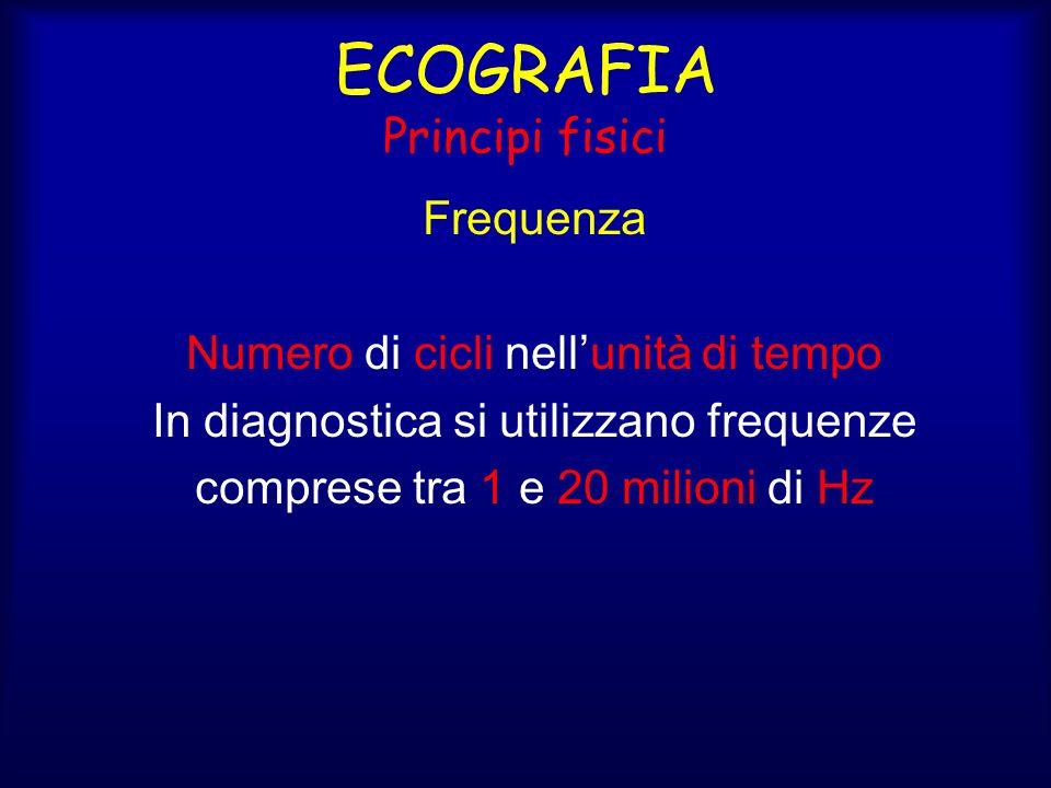 ECOGRAFIA Principi fisici Frequenza Numero di cicli nellunità di tempo In diagnostica si utilizzano frequenze comprese tra 1 e 20 milioni di Hz