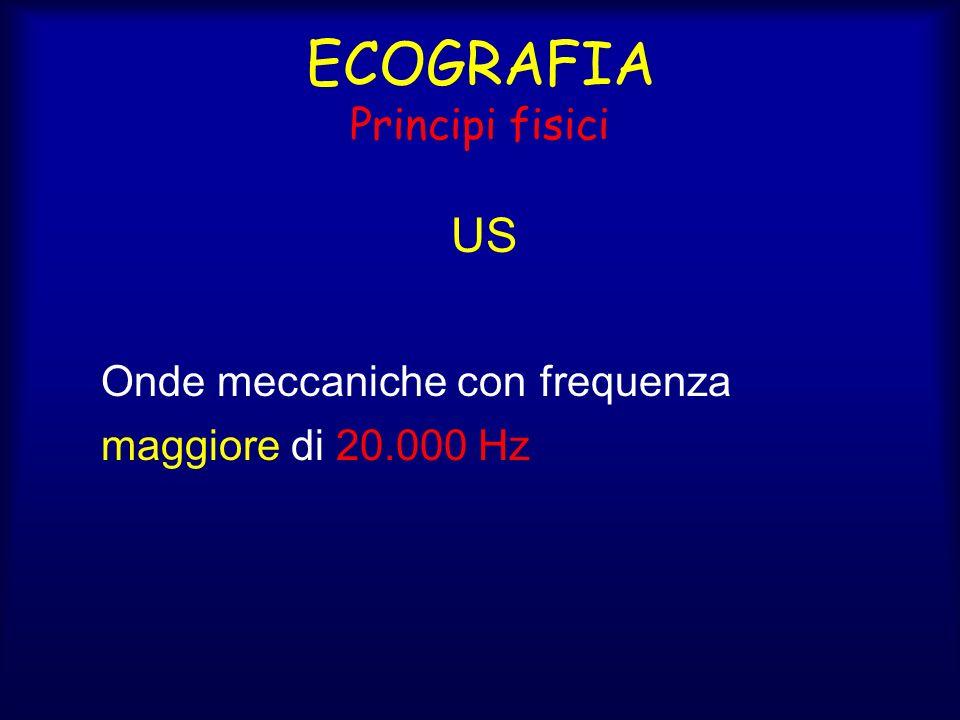 ECOGRAFIA Principi fisici US Onde meccaniche con frequenza maggiore di 20.000 Hz