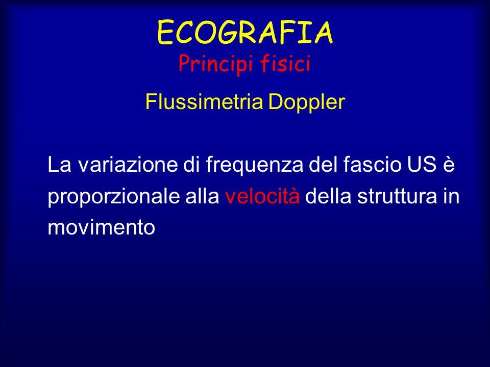 ECOGRAFIA Principi fisici Flussimetria Doppler La variazione di frequenza del fascio US è proporzionale alla velocità della struttura in movimento