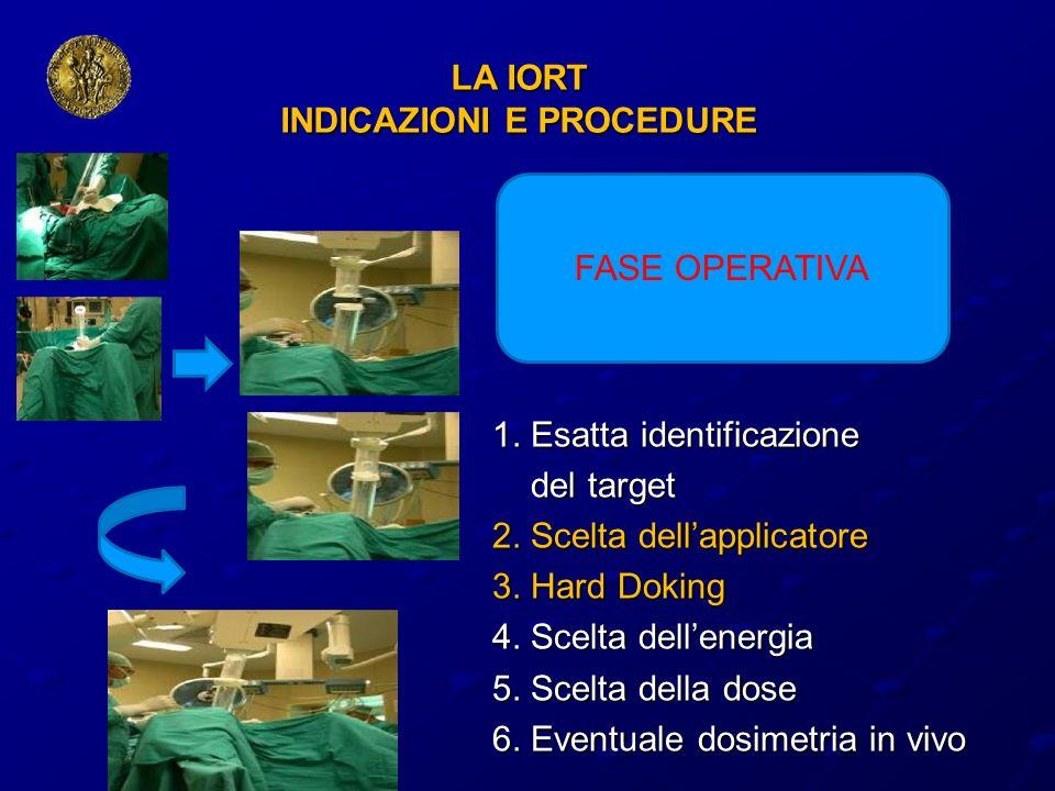 LA IORT INDICAZIONI E PROCEDURE 1. Esatta identificazione del target del target 2. Scelta dellapplicatore 3. Hard Doking 4. Scelta dellenergia 5. Scel