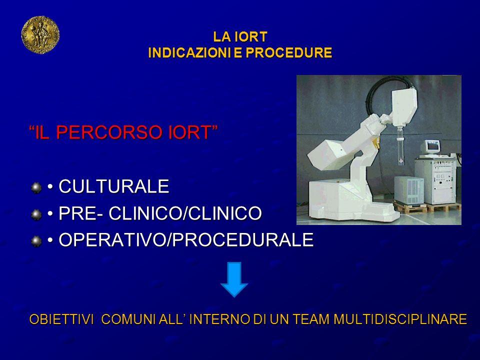LA IORT INDICAZIONI E PROCEDURE IL PERCORSO IORT CULTURALE CULTURALE PRE- CLINICO/CLINICO PRE- CLINICO/CLINICO OPERATIVO/PROCEDURALE OPERATIVO/PROCEDU