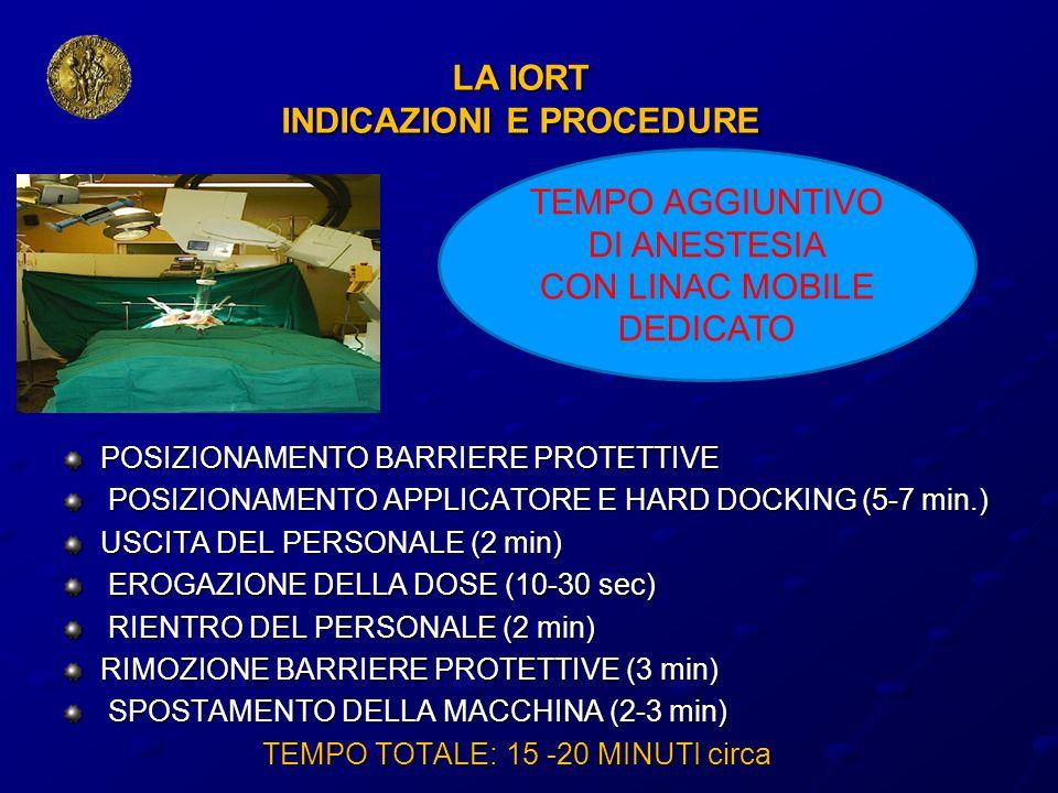 LA IORT INDICAZIONI E PROCEDURE POSIZIONAMENTO BARRIERE PROTETTIVE POSIZIONAMENTO APPLICATORE E HARD DOCKING (5-7 min.) POSIZIONAMENTO APPLICATORE E H