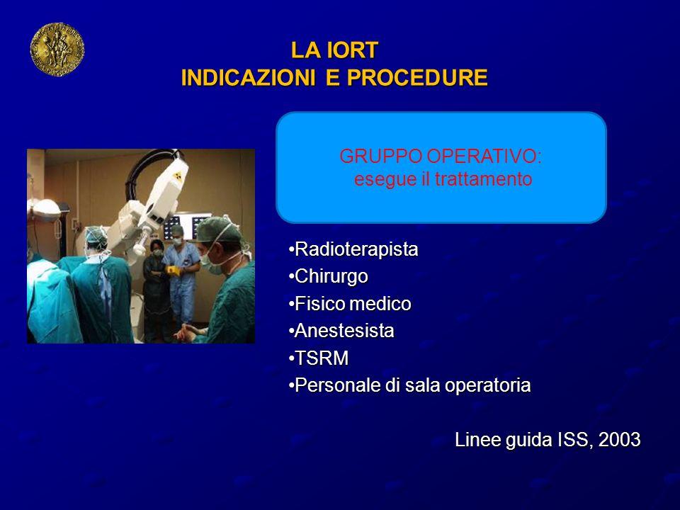 LA IORT INDICAZIONI E PROCEDURE RadioterapistaChirurgo Fisico medico AnestesistaTSRM Personale di sala operatoria Linee guida ISS, 2003 Linee guida IS
