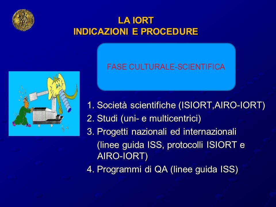 LA IORT INDICAZIONI E PROCEDURE 1. Società scientifiche (ISIORT,AIRO-IORT) 2. Studi (uni- e multicentrici) 3. Progetti nazionali ed internazionali (li