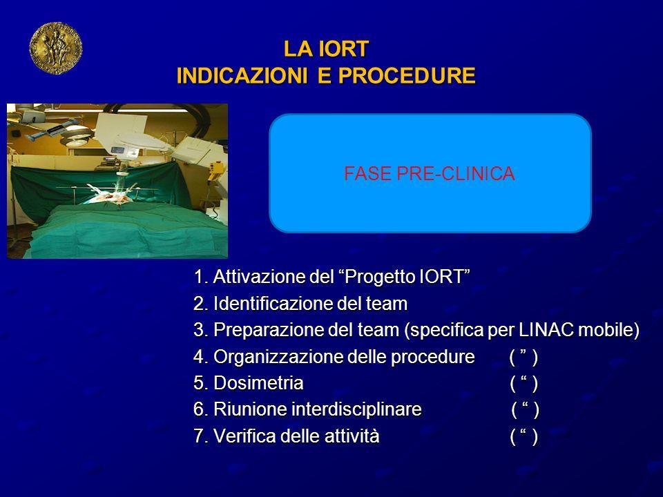 LA IORT INDICAZIONI E PROCEDURE 1. Attivazione del Progetto IORT 2. Identificazione del team 3. Preparazione del team (specifica per LINAC mobile) 4.