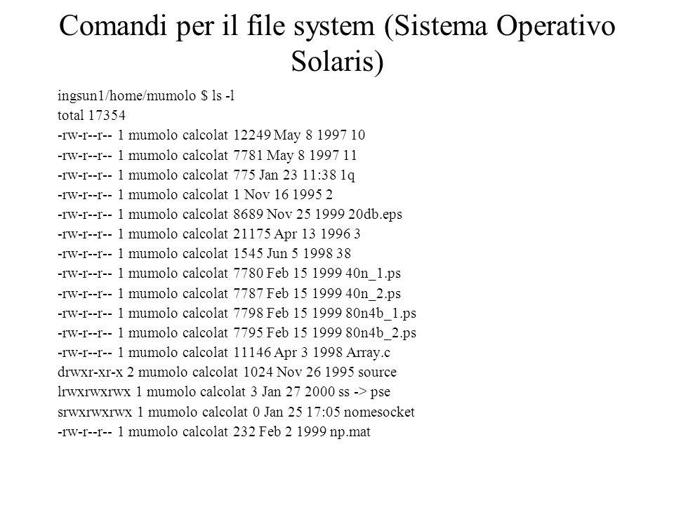 Comandi per il file system (Sistema Operativo Solaris) ingsun1/home/mumolo $ ls -l total 17354 -rw-r--r-- 1 mumolo calcolat 12249 May 8 1997 10 -rw-r--r-- 1 mumolo calcolat 7781 May 8 1997 11 -rw-r--r-- 1 mumolo calcolat 775 Jan 23 11:38 1q -rw-r--r-- 1 mumolo calcolat 1 Nov 16 1995 2 -rw-r--r-- 1 mumolo calcolat 8689 Nov 25 1999 20db.eps -rw-r--r-- 1 mumolo calcolat 21175 Apr 13 1996 3 -rw-r--r-- 1 mumolo calcolat 1545 Jun 5 1998 38 -rw-r--r-- 1 mumolo calcolat 7780 Feb 15 1999 40n_1.ps -rw-r--r-- 1 mumolo calcolat 7787 Feb 15 1999 40n_2.ps -rw-r--r-- 1 mumolo calcolat 7798 Feb 15 1999 80n4b_1.ps -rw-r--r-- 1 mumolo calcolat 7795 Feb 15 1999 80n4b_2.ps -rw-r--r-- 1 mumolo calcolat 11146 Apr 3 1998 Array.c drwxr-xr-x 2 mumolo calcolat 1024 Nov 26 1995 source lrwxrwxrwx 1 mumolo calcolat 3 Jan 27 2000 ss -> pse srwxrwxrwx 1 mumolo calcolat 0 Jan 25 17:05 nomesocket -rw-r--r-- 1 mumolo calcolat 232 Feb 2 1999 np.mat