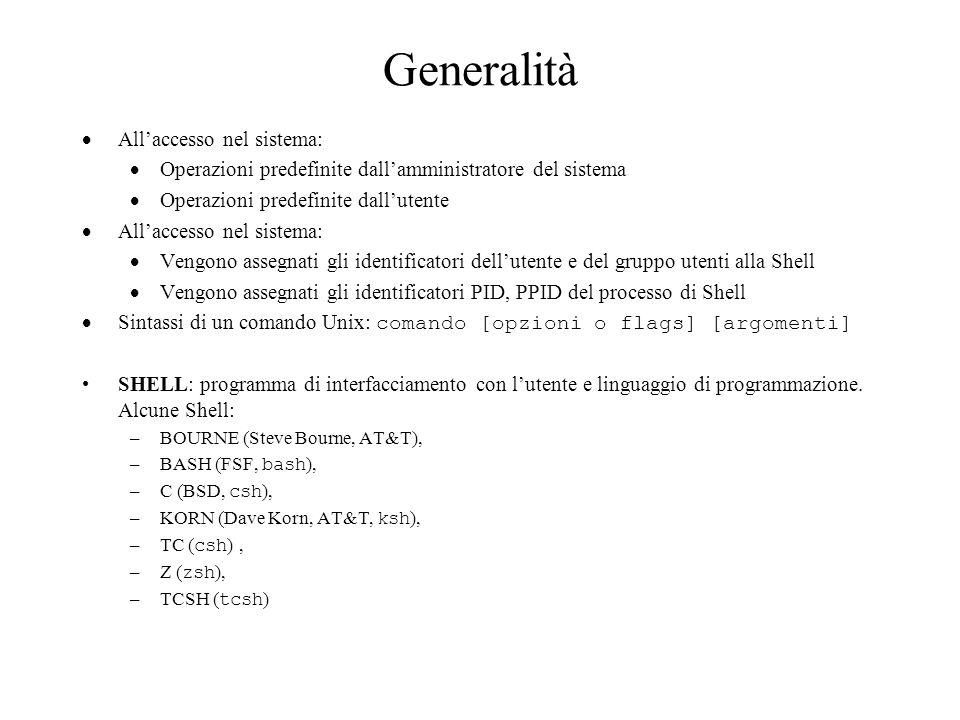 Generalità Primi comandi Unix: man per avere informazioni sul ingstud.univ.trieste.it> man man Reformatting page.