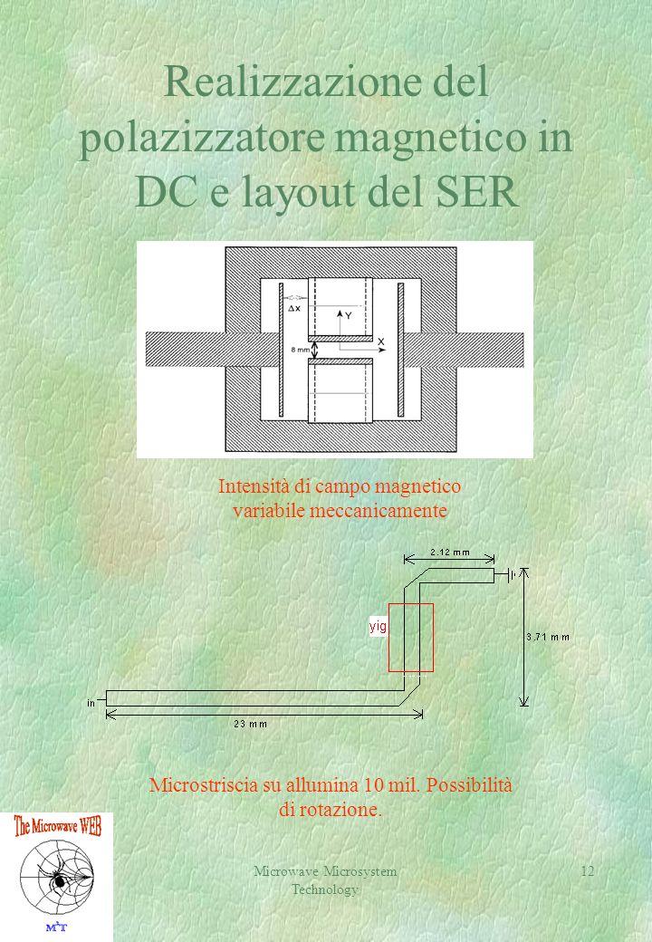 Microwave Microsystem Technology 12 Realizzazione del polazizzatore magnetico in DC e layout del SER Microstriscia su allumina 10 mil. Possibilità di