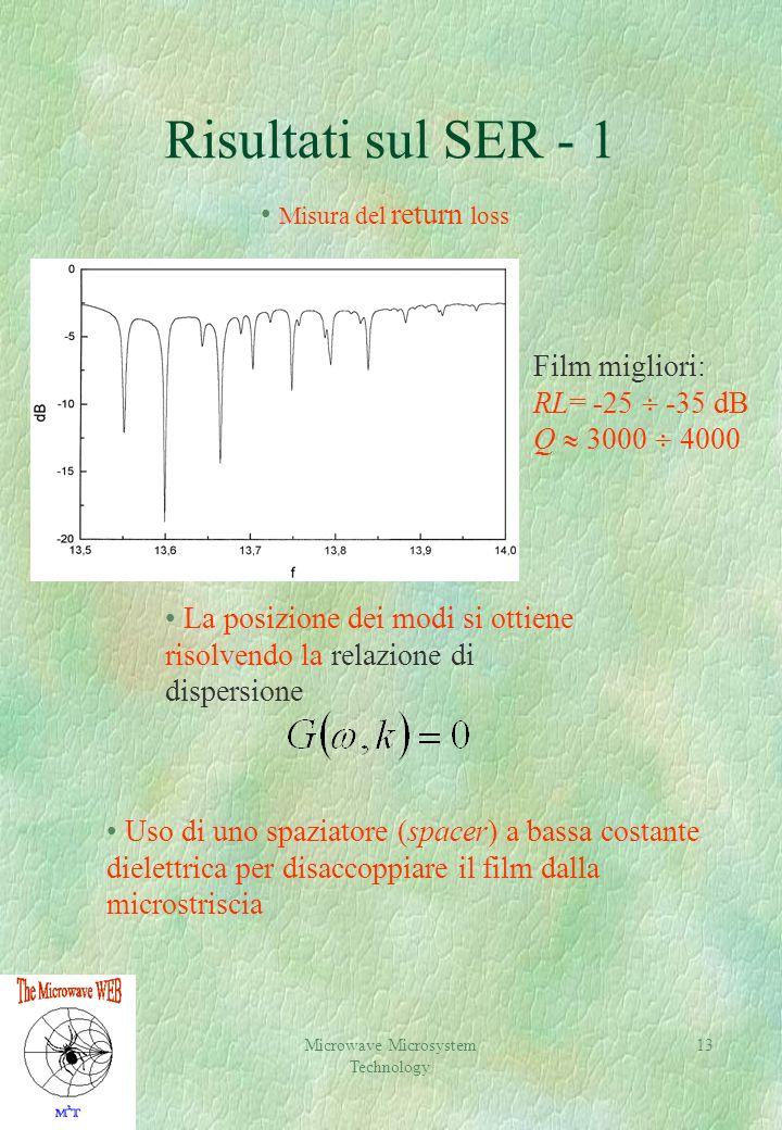 Microwave Microsystem Technology 13 Risultati sul SER - 1 Misura del return loss La posizione dei modi si ottiene risolvendo la relazione di dispersione Uso di uno spaziatore (spacer) a bassa costante dielettrica per disaccoppiare il film dalla microstriscia Film migliori: RL= -25 -35 dB Q 3000 4000
