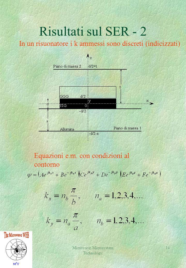 Microwave Microsystem Technology 14 Risultati sul SER - 2 In un risuonatore i k ammessi sono discreti (indicizzati) Equazioni e.m. con condizioni al c