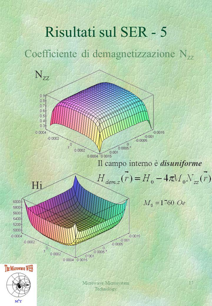 Microwave Microsystem Technology 17 Risultati sul SER - 5 Coefficiente di demagnetizzazione N zz N zz Il campo interno è disuniforme Hi