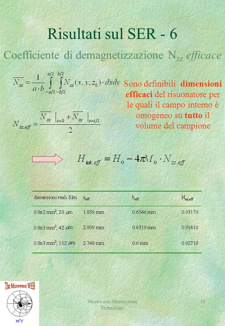 Microwave Microsystem Technology 18 Risultati sul SER - 6 Coefficiente di demagnetizzazione N zz efficace Sono definibili dimensioni efficaci del risuonatore per le quali il campo interno è omogeneo su tutto il volume del campione