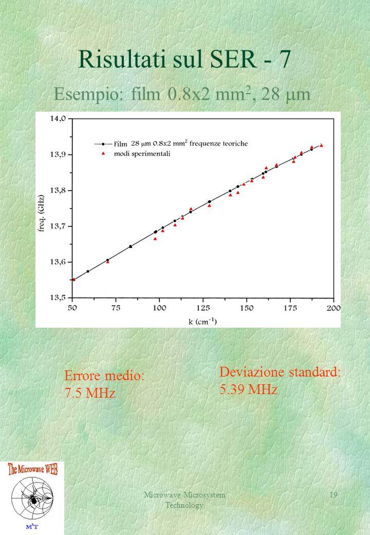 Microwave Microsystem Technology 19 Risultati sul SER - 7 Esempio: film 0.8x2 mm 2, 28 m Errore medio: 7.5 MHz Deviazione standard: 5.39 MHz