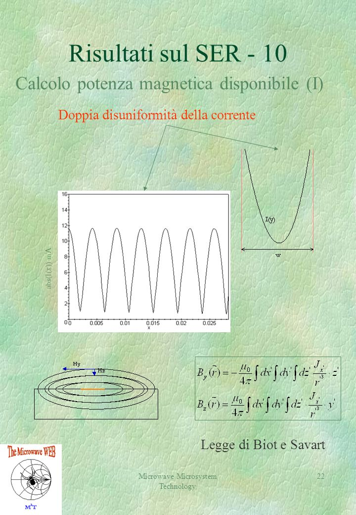Microwave Microsystem Technology 22 Risultati sul SER - 10 Calcolo potenza magnetica disponibile (I) Doppia disuniformità della corrente abs(I(x)) mA Legge di Biot e Savart