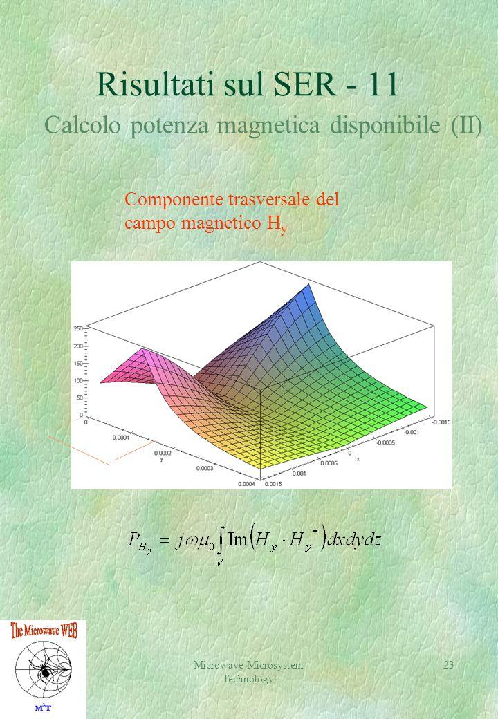 Microwave Microsystem Technology 23 Risultati sul SER - 11 Calcolo potenza magnetica disponibile (II) Componente trasversale del campo magnetico H y