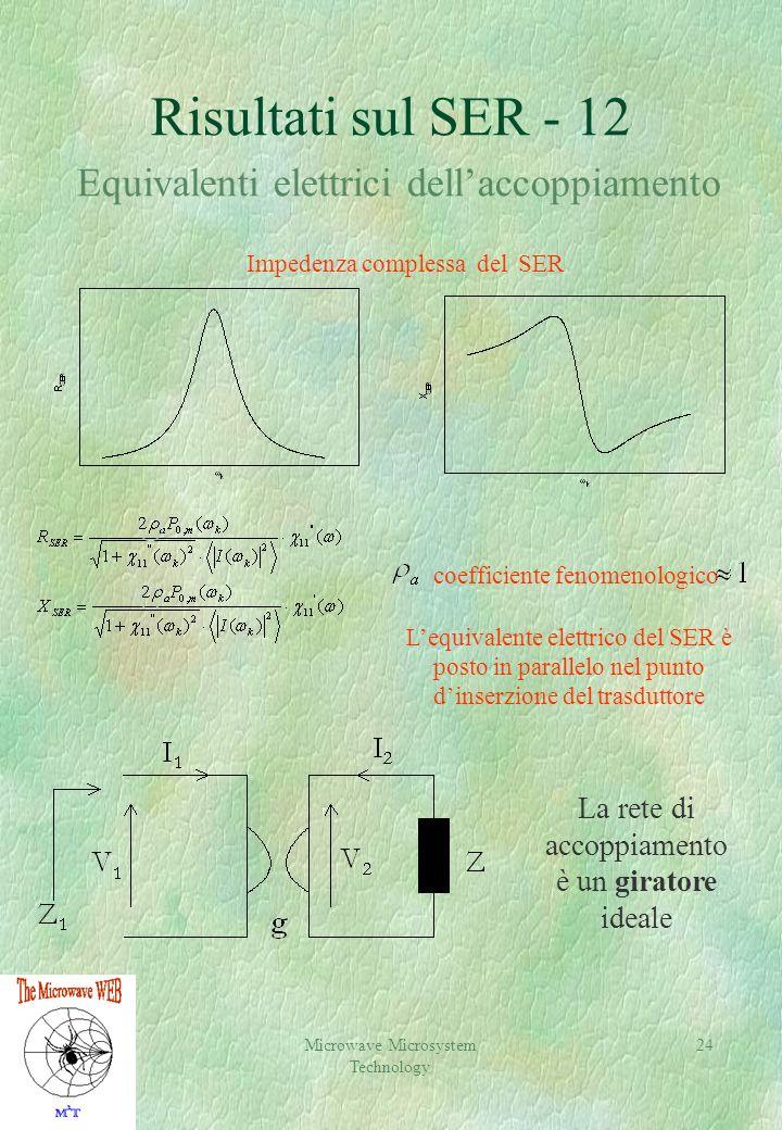 Microwave Microsystem Technology 24 Risultati sul SER - 12 Equivalenti elettrici dellaccoppiamento coefficiente fenomenologico Impedenza complessa del SER Lequivalente elettrico del SER è posto in parallelo nel punto dinserzione del trasduttore La rete di accoppiamento è un giratore ideale