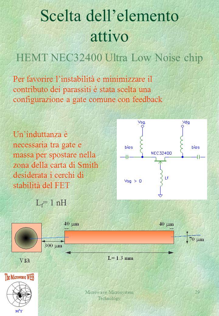 Microwave Microsystem Technology 29 Scelta dellelemento attivo HEMT NEC32400 Ultra Low Noise chip Per favorire linstabilità e minimizzare il contributo dei parassiti è stata scelta una configurazione a gate comune con feedback Uninduttanza è necessaria tra gate e massa per spostare nella zona della carta di Smith desiderata i cerchi di stabilità del FET L f = 1 nH