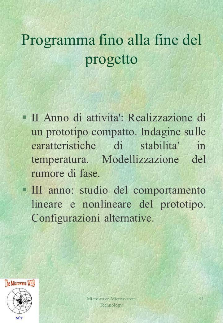 Microwave Microsystem Technology 31 Programma fino alla fine del progetto §II Anno di attivita : Realizzazione di un prototipo compatto.