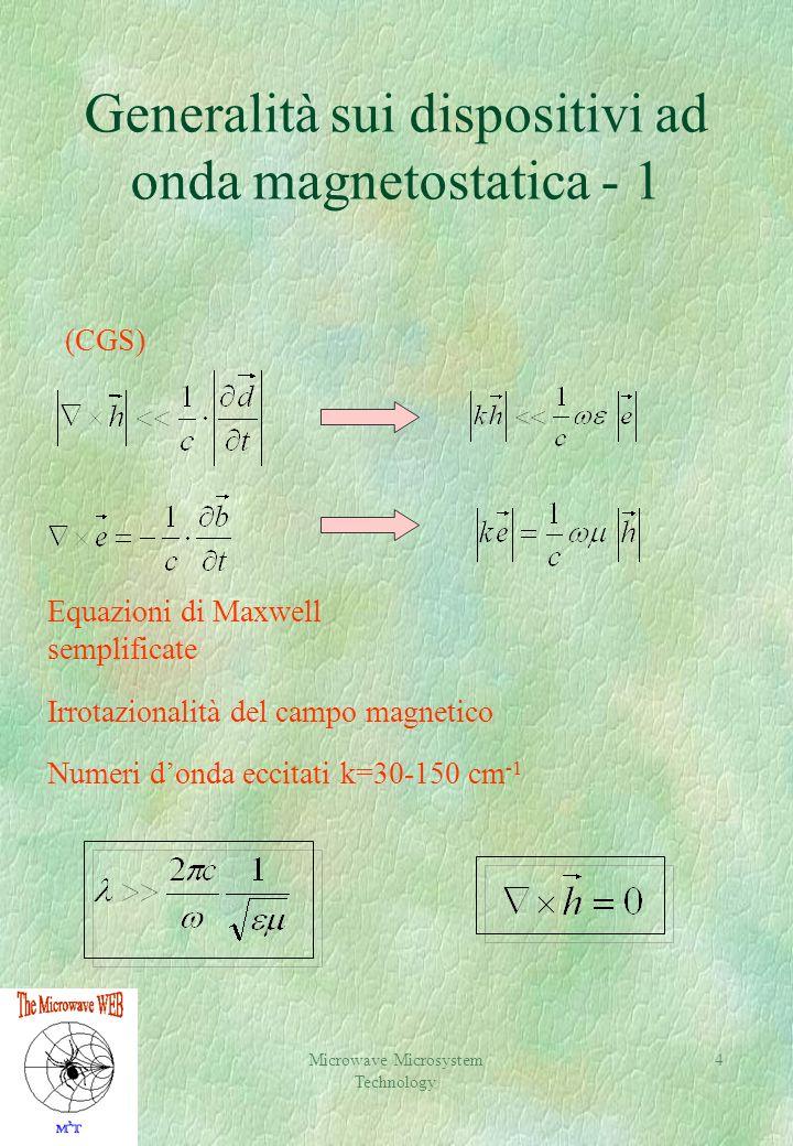 Microwave Microsystem Technology 4 Generalità sui dispositivi ad onda magnetostatica - 1 (CGS) Equazioni di Maxwell semplificate Irrotazionalità del campo magnetico Numeri donda eccitati k=30-150 cm -1
