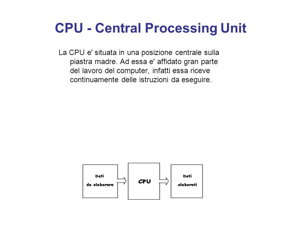 CPU - Central Processing Unit Qualunque CPU contiene: una ALU (Unità Aritmetico-Logica) che si occupa di eseguire le operazioni logiche e aritmetiche;