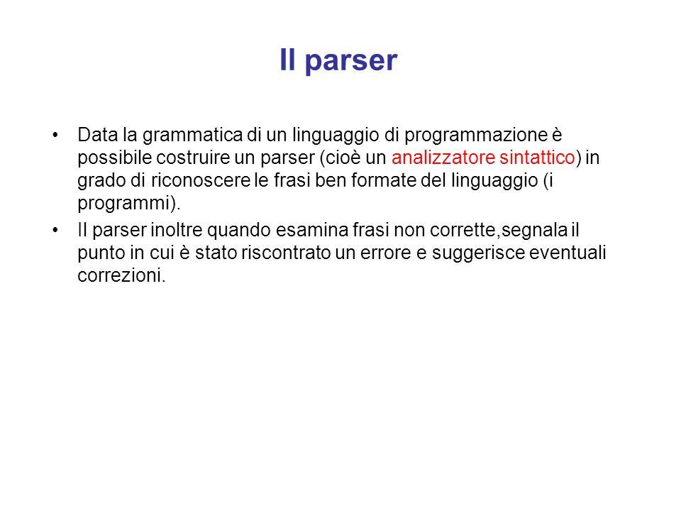 La definizione di un linguaggio di programmazione Per la definizione di un linguaggio di programmazione bisogna fare in modo che: La sintassi sia semp
