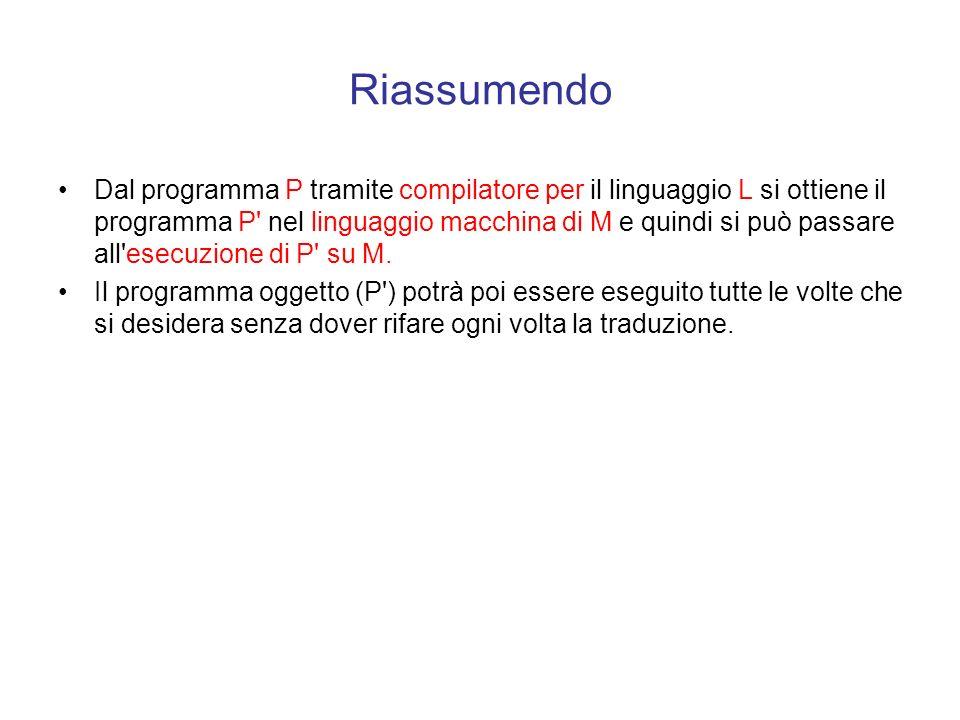 Compilazione In questo caso la traduzione viene eseguita da un programma che prende il nome di compilatore per il linguaggio L sulla macchina M. In re