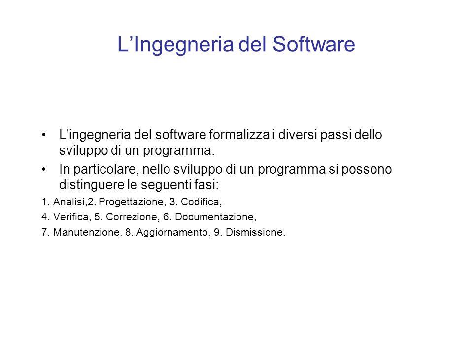 Ingegneria del software Un programma ben scritto dovrebbe essere semplice, efficiente, facilmente leggibile, facilmente modificabile e di facile manut