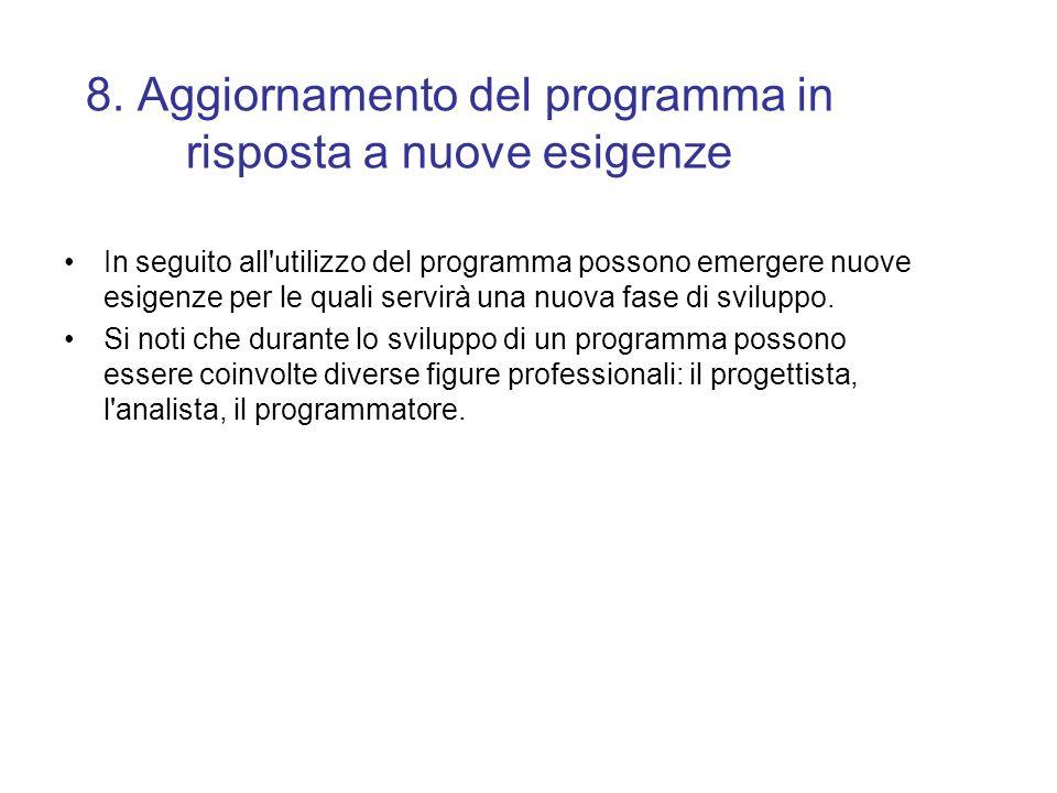 7. Manutenzione e revisione del programma Il programma può essere revisionato per correggere alcuni malfunzionamenti e fare delle modifiche minori.