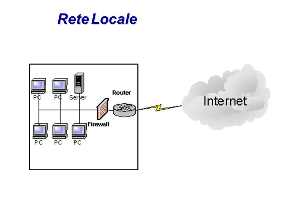 Protocolli a pila Una famiglia di protocolli progettata secondo un modello stratificato assomiglia ad una pila Ogni modulo comunica esclusivamente con