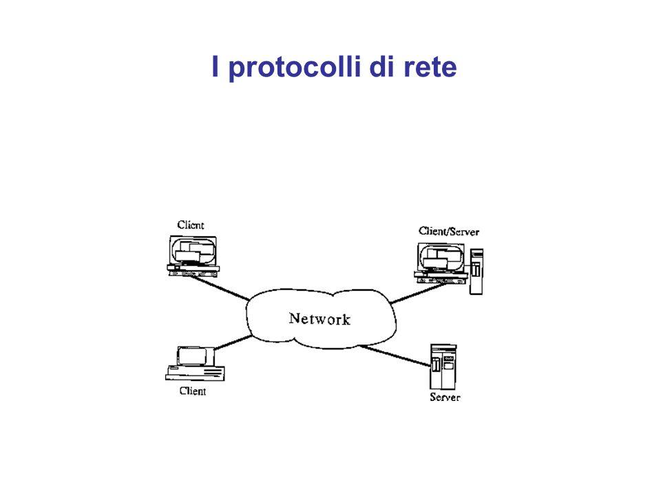 I pezzi della rete SWITCHRouter DNS OR ROUTER TREE Scheda ethernet