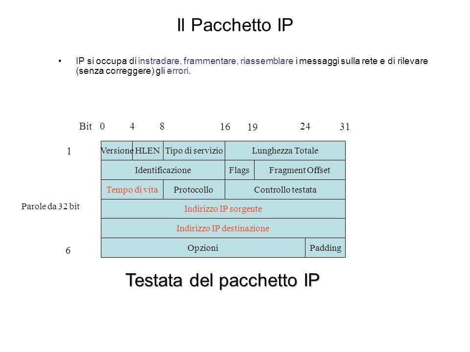 INDIRIZZAMENTO IP Gli indirizzi IP devono essere UNICI su tutta la rete. Formati da 32 bit, in 4 byte separati da un punto: Es: 193.205.203.38 Agli in