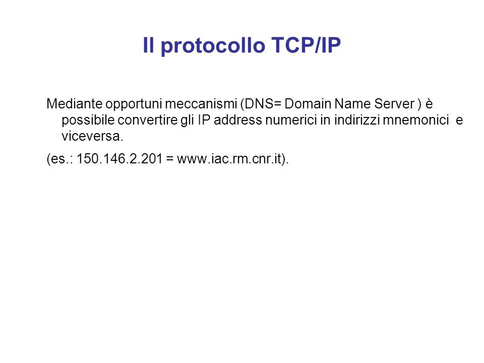 Pacchetto IP In particolare: TEMPO DI VITA: contatore temporale. Quando arriva a zero il pacchetto viene scartato. Evita i loop di pacchetti difettosi