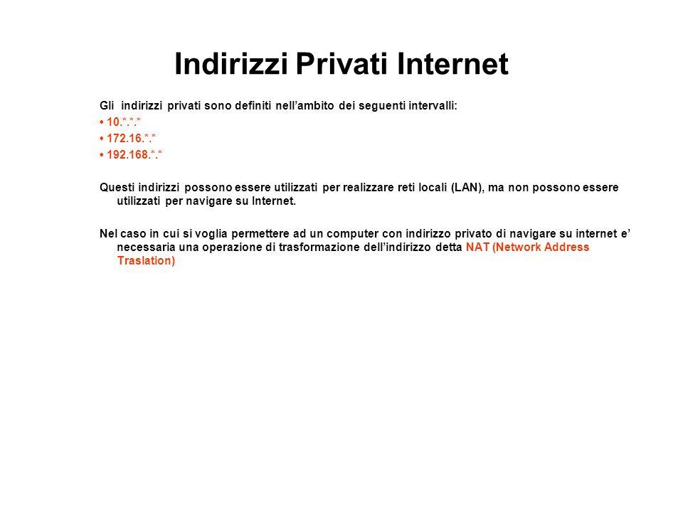 Indirizzi Pubblici Per comunicare su Internet, è necessario quindi utilizzare indirizzi IP, tali indirizzi vengono assegnati da una autorità internazi