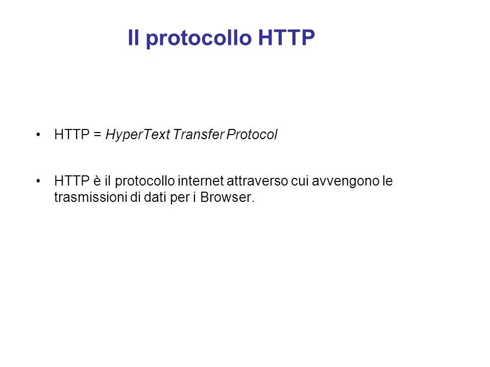 Indirizzi Privati Internet Gli indirizzi privati sono definiti nellambito dei seguenti intervalli: 10.*.*.* 172.16.*.* 192.168.*.* Questi indirizzi po