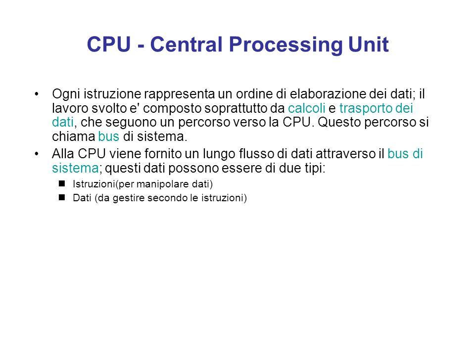 CPU - Central Processing Unit Una misura della velocità e data dal numero di cicli al secondo (hertz) che e in grado di compiere Una performance oggi