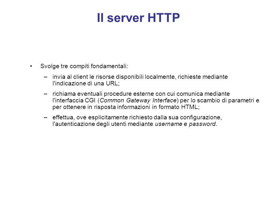 Il server HTTP È un programma che