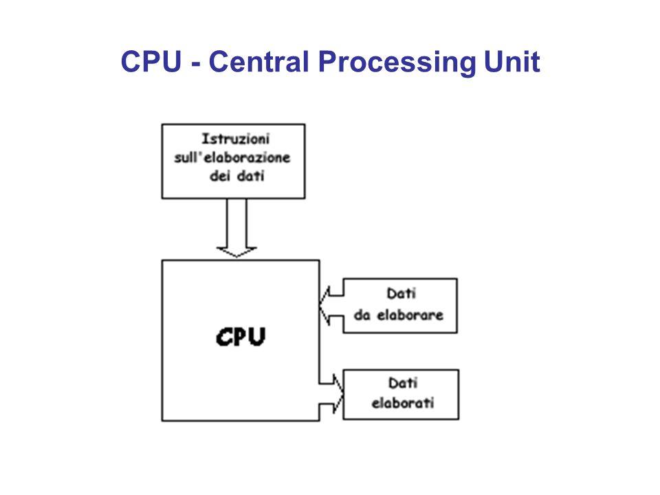 CPU - Central Processing Unit Ogni istruzione rappresenta un ordine di elaborazione dei dati; il lavoro svolto e' composto soprattutto da calcoli e tr
